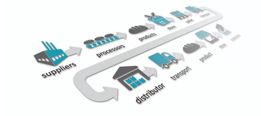 Grijp uw kansen bij het optimaliseren van uw Supply Chain